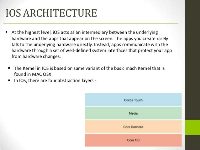 IOS ARCHITECTURE At the highest level, iOS acts as an intermediary between the underlying  hardware and the apps that app...