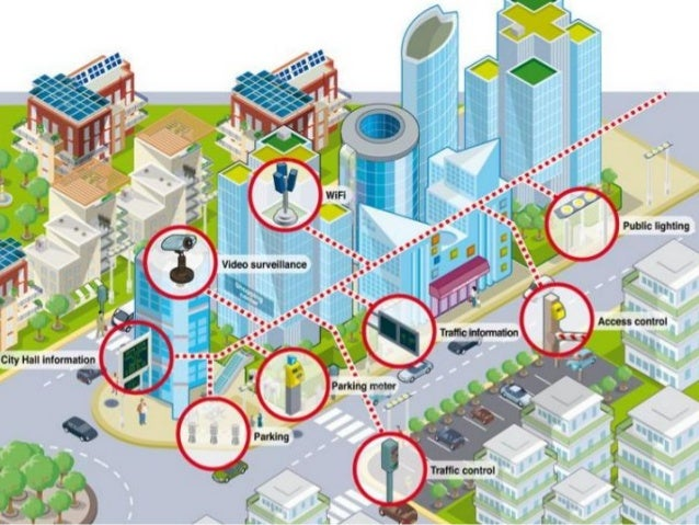 © 2007 Cisco Systems, Inc. All rights reserved. Cisco Public 24/139 «Подключенный бульвар» в Ницце