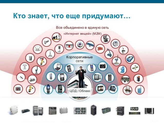 © 2007 Cisco Systems, Inc. All rights reserved. Cisco Public 31/139 Кто знает, что еще придумают… Все объединено в единую ...