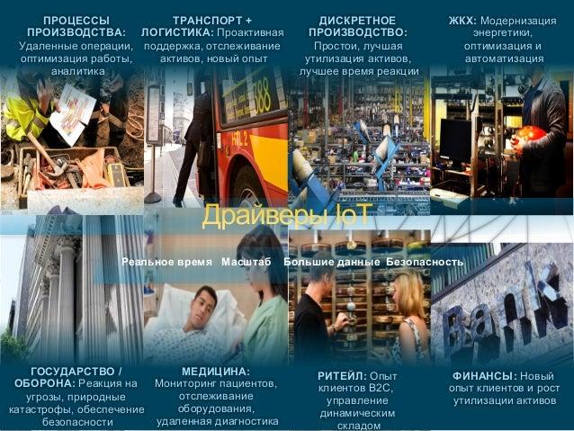 © 2007 Cisco Systems, Inc. All rights reserved. Cisco Public 4/139 ЖКХ: Модернизация энергетики, оптимизация и автоматизац...