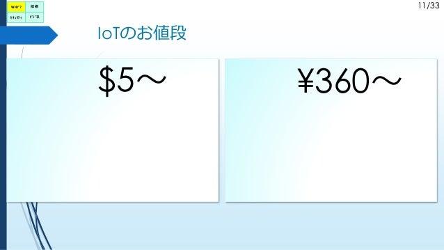 11/33 IoTのお値段 $5~ ¥360~ WHY? セキュリティ ビジネス 技術