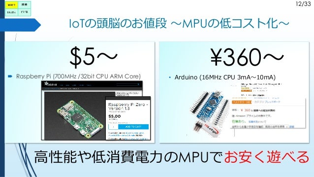 12/33 IoTの頭脳のお値段 ~MPUの低コスト化~  Raspberry Pi (700MHz /32bit CPU ARM Core) 高性能や低消費電力のMPUでお安く遊べる • Arduino (16MHz CPU 3mA~10m...