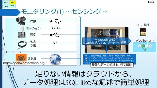 14/33 モニタリング(1) ~センシング~ 足りない情報はクラウドから。 データ処理はSQL likeな記述で簡単処理 水温 モーション 室温 外気温 映像 GPIO SPI e.g. // 過去24時間の明るさを12ステップ刻みに抽出 v...
