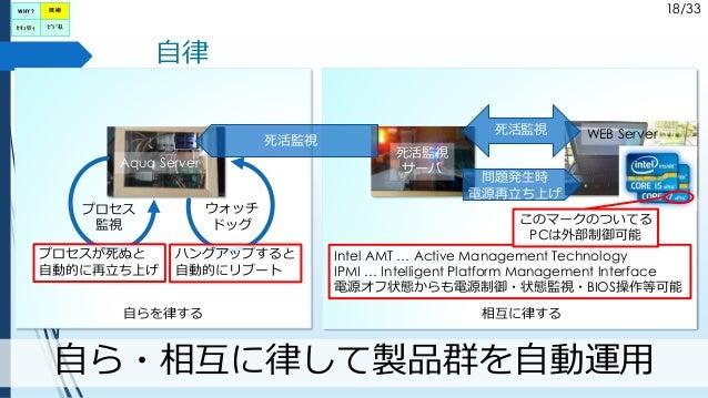 18/33 自律 自ら・相互に律して製品群を自動運用 死活監視 プロセス 監視 Intel AMT … Active Management Technology IPMI … Intelligent Platform Management In...