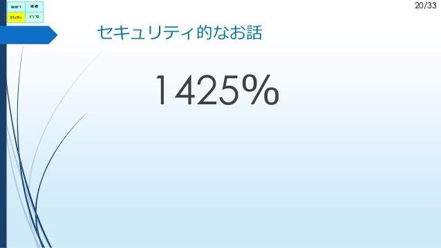 20/33 セキュリティ的なお話 1425% WHY? セキュリティ ビジネス 技術