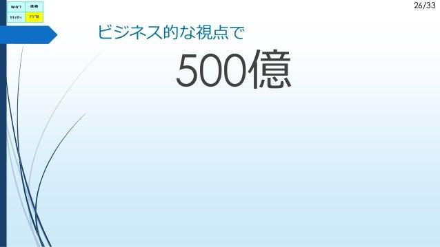 26/33 ビジネス的な視点で 500億 WHY? セキュリティ ビジネス 技術