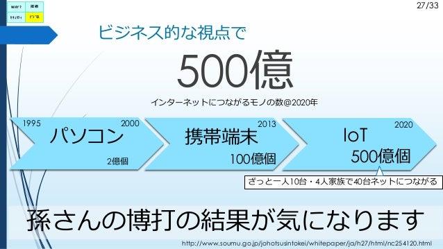 27/33 ビジネス的な視点で 500億インターネットにつながるモノの数@2020年 孫さんの博打の結果が気になります http://www.soumu.go.jp/johotsusintokei/whitepaper/ja/h27/html/...