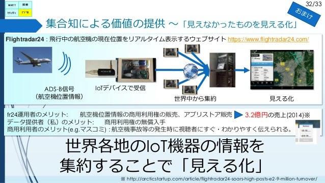 32/33 集合知による価値の提供 ~「見えなかったものを見える化」 世界各地のIoT機器の情報を 集約することで「見える化」 ADS-B信号 (航空機位置情報) IoTデバイスで受信 世界中から集約 見える化 Flightradar24 : ...
