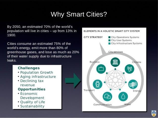iot-and-smart-cities-lea-blackstock Slide 3