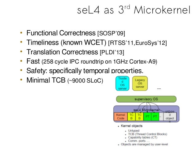 Construct an Efficient and Secure Microkernel for IoT