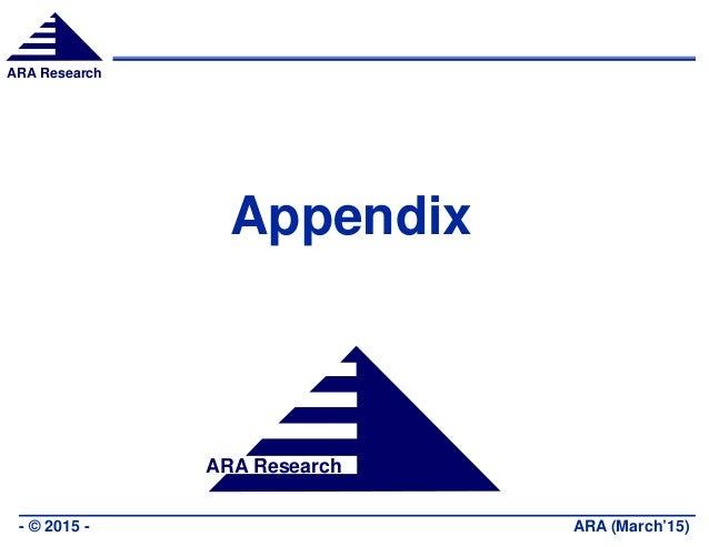 ARA Research ARA (March'15)- © 2015 - ARA Research Appendix