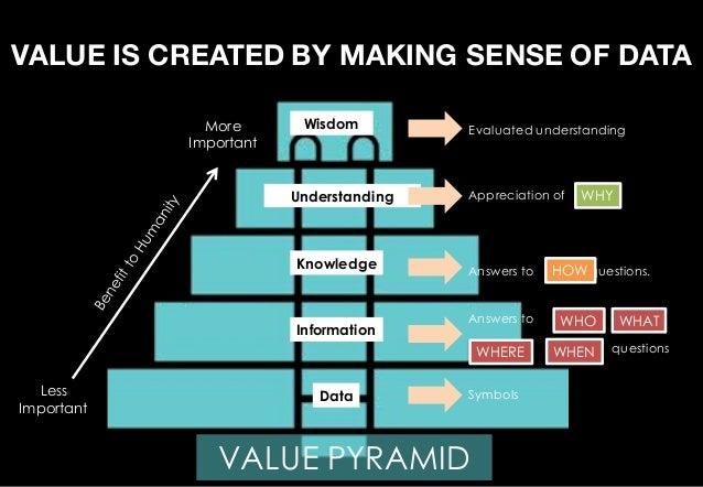 "SMART HOME SCENARIO – INTERACTIONS IN SENSING-AS-A-SERVICE MODEL [Source: ""Sensing as a Service Modelfor SmartCities Suppo..."