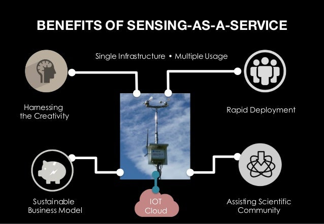 """CROWDSENSING GETTING INSIGHTS FROM CITIZENS AS THE """"SENSORS"""""""