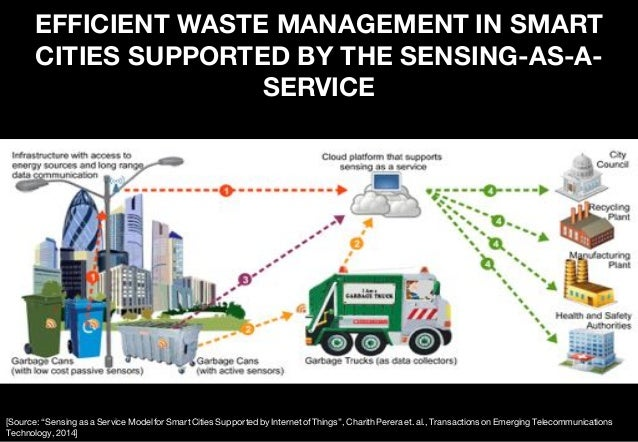 NOISETUBE – CROWDSOURCING OF POLLUTION DATA USING SMARTPHONES. WHAT MOTIVATES? • Citizens and Communities concerned with n...