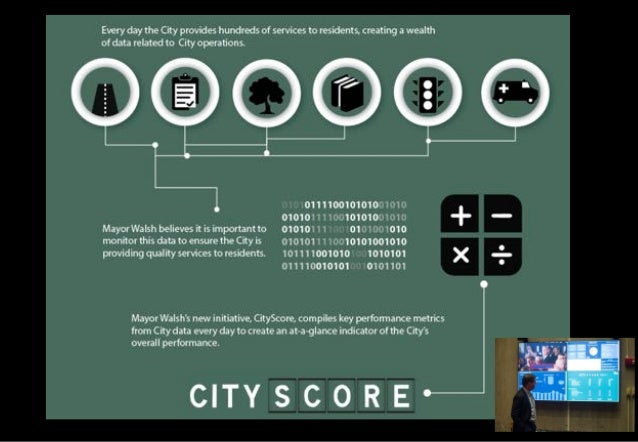 Smart City Agenda For city leaders wanting to pursue a smart city agenda, citizen inclusion is critical