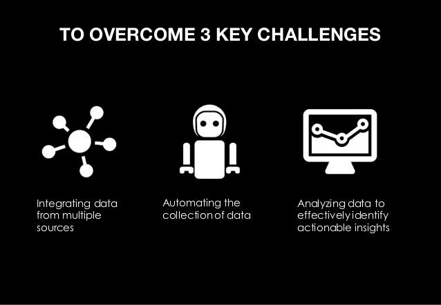 TO OVERCOME 3 KEY CHALLENGES Integrating data from multiple sources Automating the collection of data Analyzing data to ef...