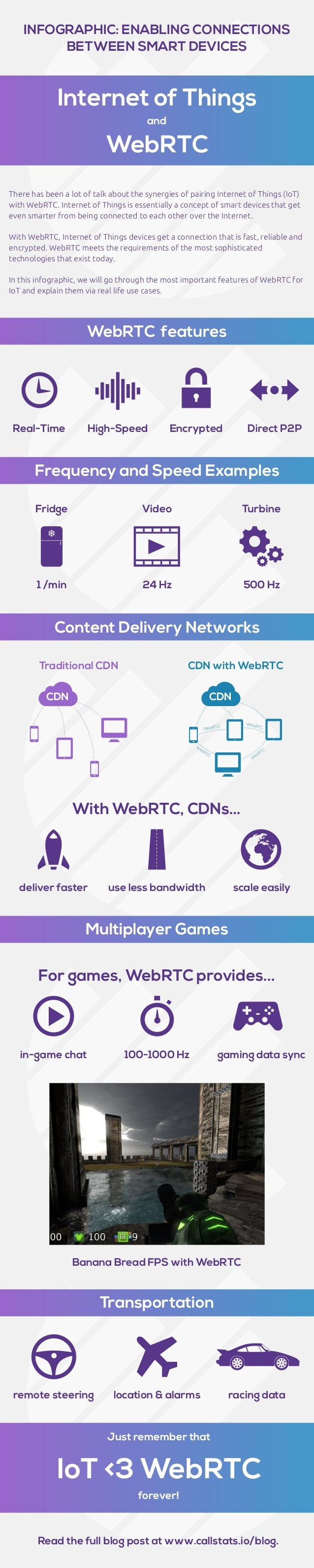 Just remember that forever! IoT <3 WebRTC INFOGRAPHIC: ENABLING CONNECTIONS BETWEEN SMART DEVICES CDN WebRTC W ebRTC W ebR...