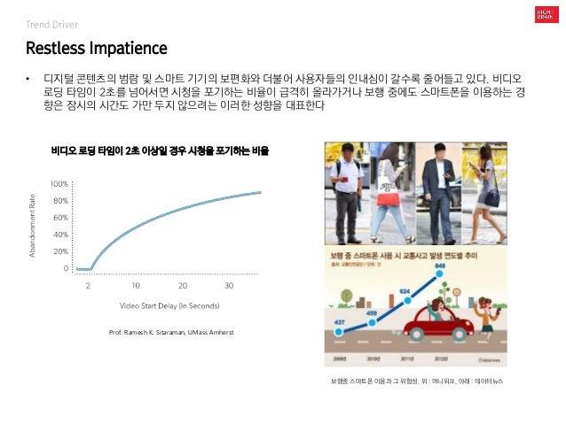 Trend Driver Restless Impatience • 디지털 콘텐츠의 범람 및 스마트 기기의 보편화와 더불어 사용자들의 인내심이 갈수록 줄어들고 있다. 비디오 로딩 타임이 2초를 넘어서면 시청을 포기하는 비율이...