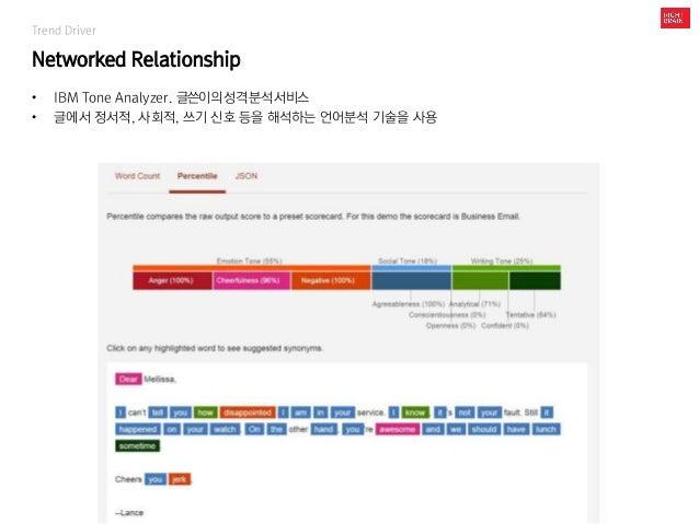 Trend Driver Networked Relationship • IBM Tone Analyzer. 글쓴이의성격분석서비스 • 글에서 정서적, 사회적, 쓰기 신호 등을 해석하는 언어분석 기술을 사용
