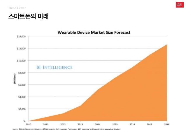 스마트폰의 미래 Trend Driver