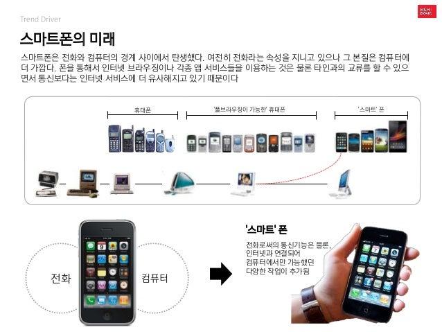 스마트폰의 미래 Trend Driver 컴퓨터전화 스마트폰은 전화와 컴퓨터의 경계 사이에서 탄생했다. 여전히 전화라는 속성을 지니고 있으나 그 본질은 컴퓨터에 더 가깝다. 폰을 통해서 인터넷 브라우징이나 각종 앱 서비스...