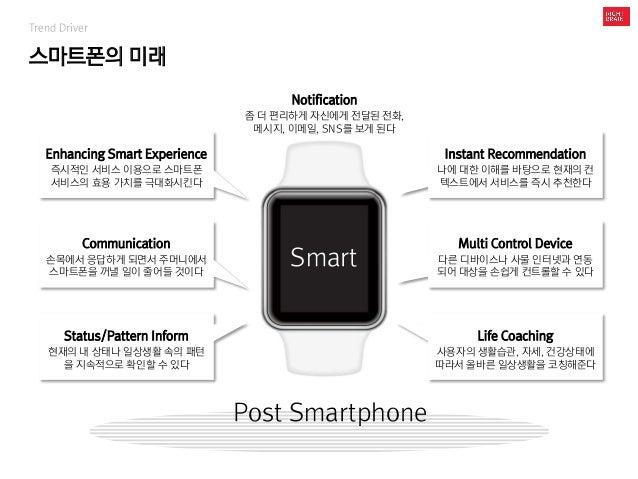 스마트폰의 미래 Trend Driver Post Smartphone Smart Enhancing Smart Experience 즉시적인 서비스 이용으로 스마트폰 서비스의 효용 가치를 극대화시킨다 Communication...