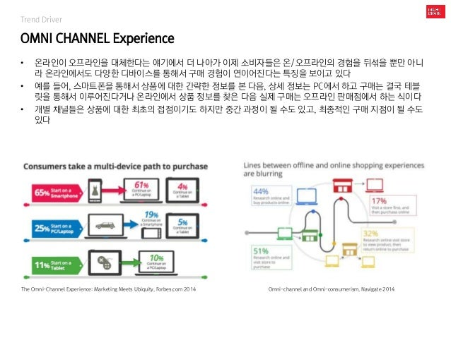 Trend Driver OMNI CHANNEL Experience The Omni-Channel Experience: Marketing Meets Ubiquity, Forbes.com 2014 Omni-channel a...