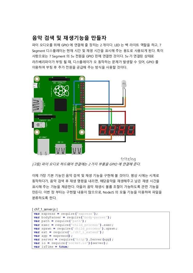 라즈베리파이와자바스크립트로만드는 IoT