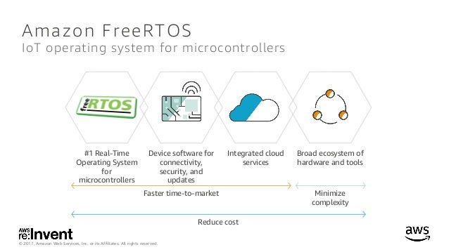 NEW LAUNCH! Amazon FreeRTOS: IoT Operating System for Microcontroller…