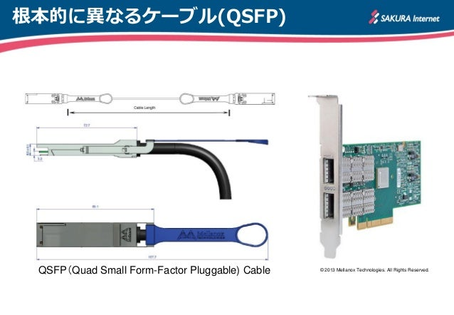 x86サーバにおける40Gigabit Ethernet 性能測定と課題 Slide 3