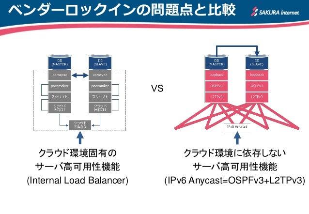 パブリッククラウドにおけるL2TPv3を用いたサーバ高可用性の評価 Slide 3
