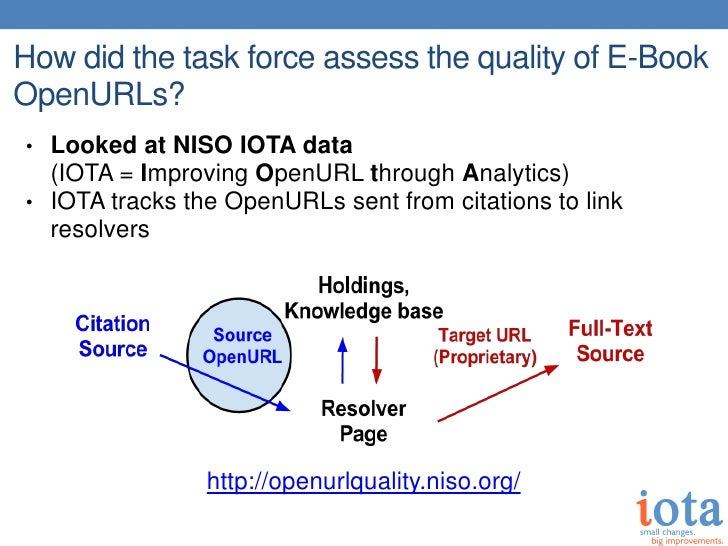 How did the task force assess the quality of E-BookOpenURLs?• Looked at NISO IOTA data  (IOTA = Improving OpenURL through ...