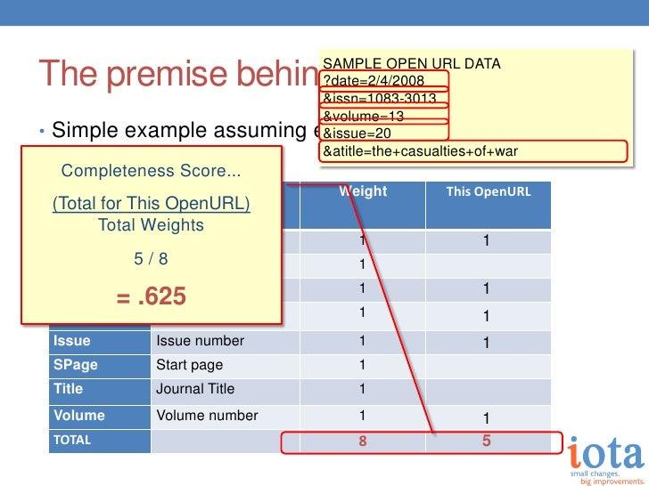 SAMPLE OPEN URL DATAThe premise behind IOTA               ?date=2/4/2008                                      &issn=1083-3...