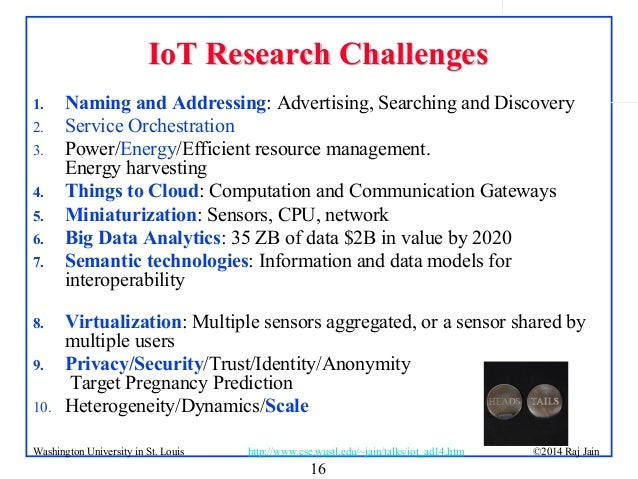 Internet Of Things Challenges And Issues
