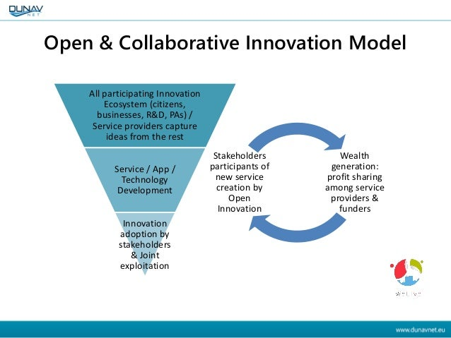 Open & Collaborative Innovation Model All participating Innovation Ecosystem (citizens, businesses, R&D, PAs) / Service pr...