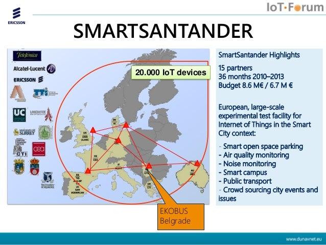 20.000 IoT devices SMARTSANTANDER EKOBUS Belgrade SmartSantander Highlights 15 partners 36 months 2010–2013 Budget 8.6 M€ ...
