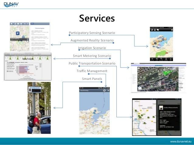 Services Participatory Sensing Scenario Augmented Reality Scenario Irrigation Scenario Smart Metering Scenario Public Tran...