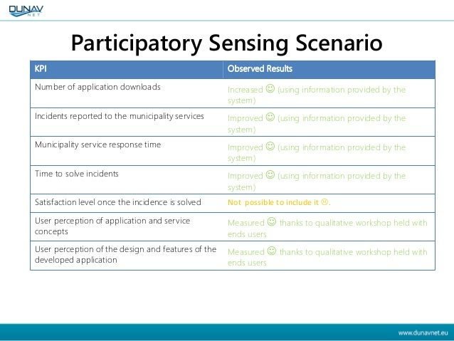 Participatory Sensing Scenario KPI Observed Results Number of application downloads Increased  (using information provide...