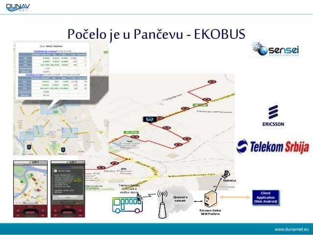 Počeloje u Pančevu- EKOBUS l e k o m Se r b ia Operator's network Ericsson Serbia M2M Platform Client Application (Web/And...