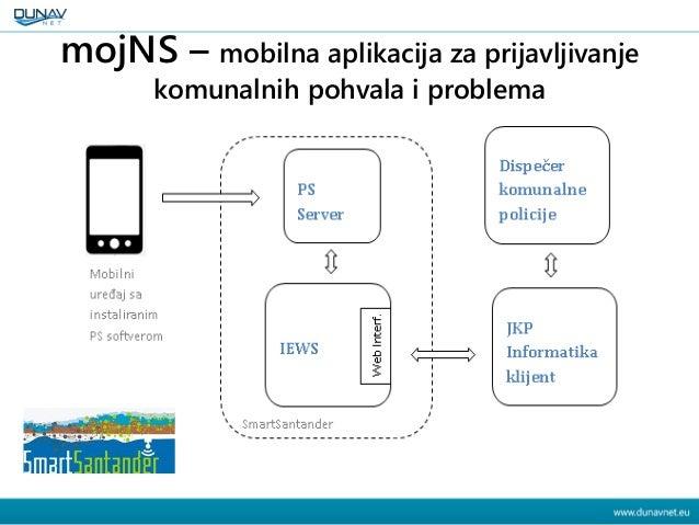 mojNS – mobilna aplikacija za prijavljivanje komunalnih pohvala i problema