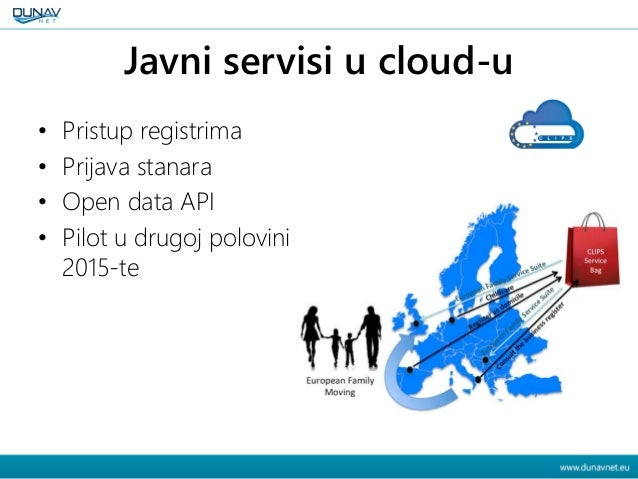 PA services in the cloud City OpenData Node OpenDataAPI WS WebService Municipality Services City A Third Party Services WS...