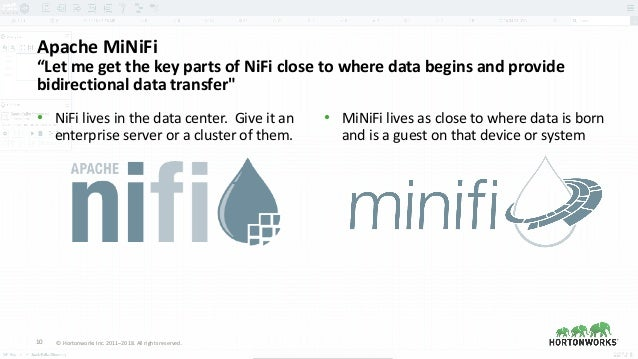 10 © Hortonworks Inc. 2011–2018. All rights reserved. Apache MiNiFi • NiFi lives in the data center. Give it an enterprise...