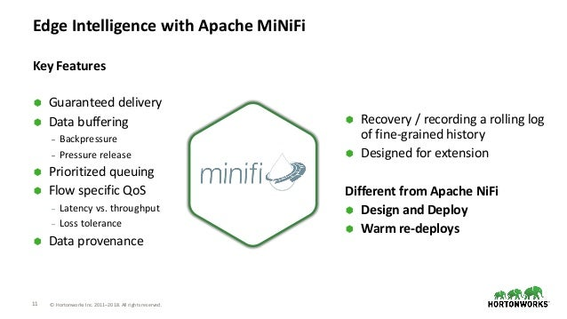 11 © Hortonworks Inc. 2011–2018. All rights reserved. Edge Intelligence with Apache MiNiFi à Guaranteed delivery à Data bu...