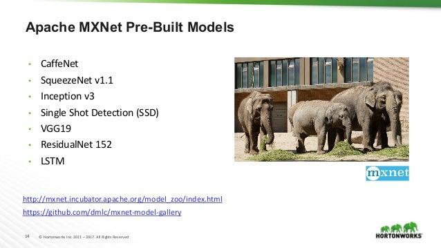 14 © Hortonworks Inc. 2011 – 2017. All Rights Reserved Apache MXNet Pre-Built Models • CaffeNet • SqueezeNet v1.1 • Incept...