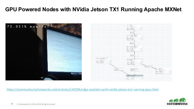 18 © Hortonworks Inc. 2011–2018. All rights reserved. GPU Powered Nodes with NVidia Jetson TX1 Running Apache MXNet https:...