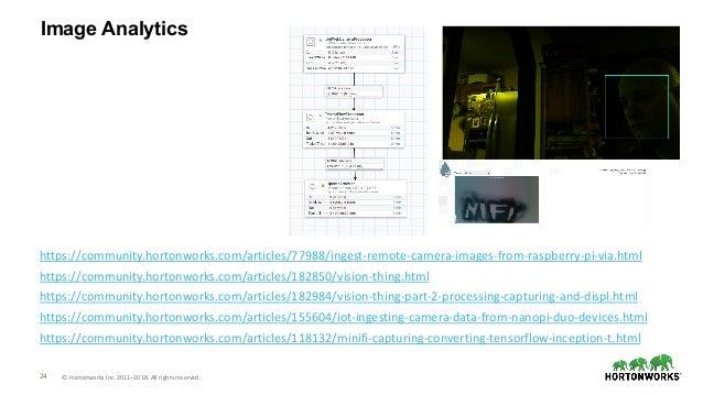 24 © Hortonworks Inc. 2011–2018. All rights reserved. Image Analytics https://community.hortonworks.com/articles/118132/mi...