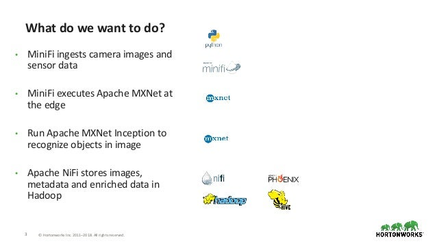3 © Hortonworks Inc. 2011–2018. All rights reserved. What do we want to do? • MiniFi ingests camera images and sensor data...