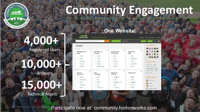 32 © Hortonworks Inc. 2011–2018. All rights reserved. Community Engagement Participate now at: community.hortonworks.com© ...