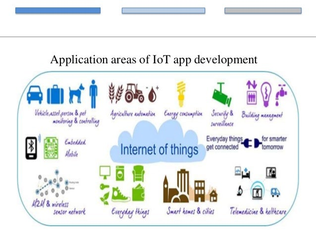 Iot App Development Areas And Major Challenges