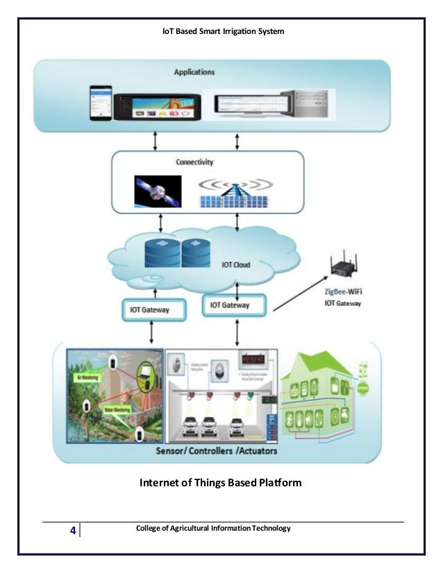 Io t based smart irrigation system